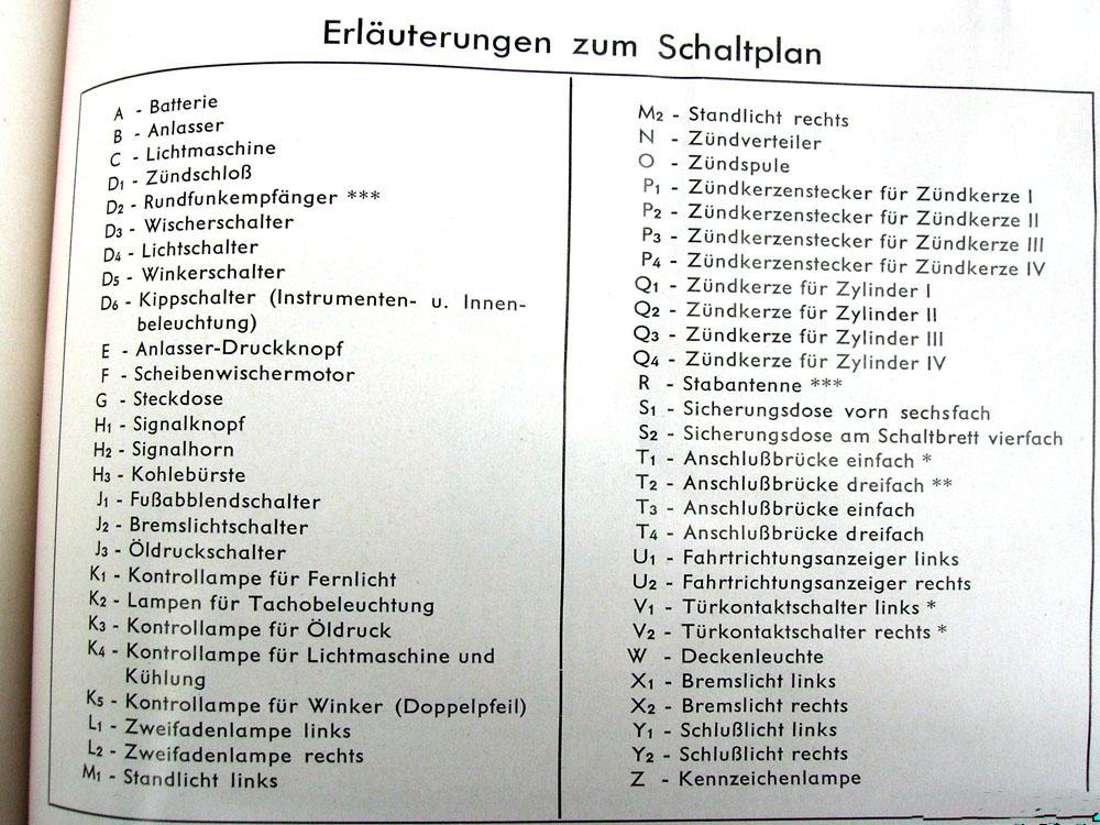 Klemmenbezeichnungen Käfer ab 12/52